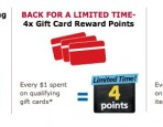 Vons Fuel Reward Program