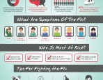 CVS Flu Infographic