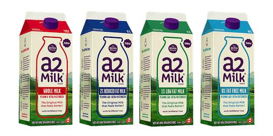a2 Milk Varieties